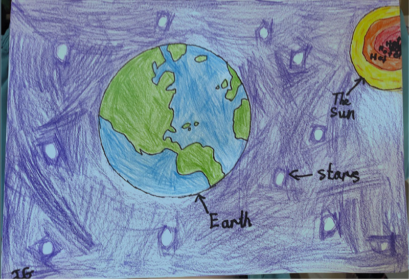 A drawing showing earth, stars and sun